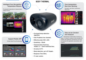 BODY THERMAL